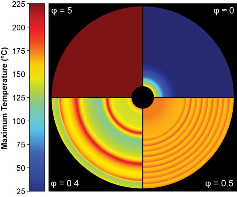 Computational models demonstrate the ability to precisely tune the patterned thermal profiles by varying the ratio of power generated by chemical reactions to the power spread by thermal transport (given by the parameter, 𝜑).